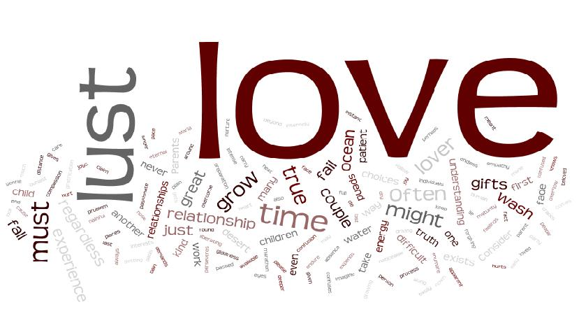 wordle of Luve V Lust